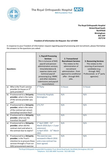 FOI#394 19 07 16   Payroll processing and recrutiment